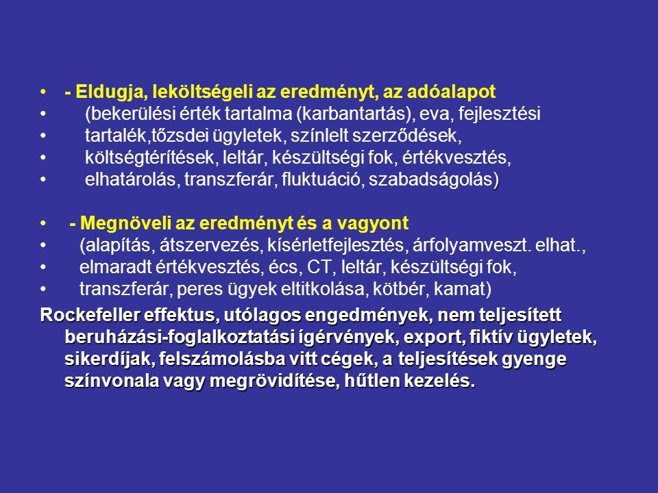 - Eldugja, leköltségeli az eredményt, az adóalapot (bekerülési érték tartalma (karbantartás), eva, fejlesztési tartalék,tőzsdei ügyletek, színlelt sze