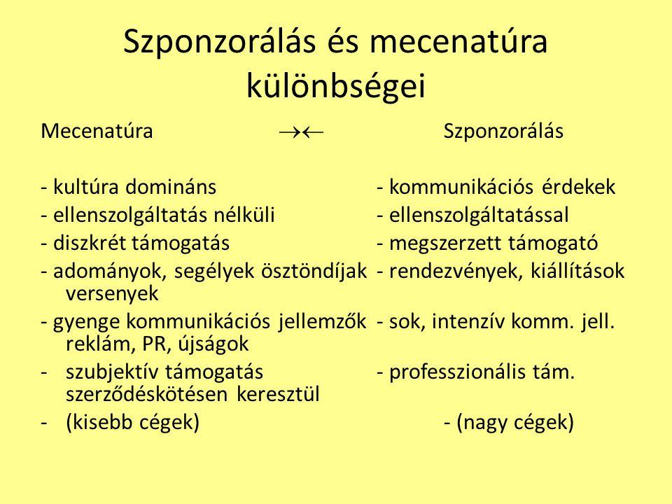 Szponzorálás és mecenatúra különbségei Mecenatúra  Szponzorálás - kultúra domináns- kommunikációs érdekek - ellenszolgáltatás nélküli - ellenszolgál