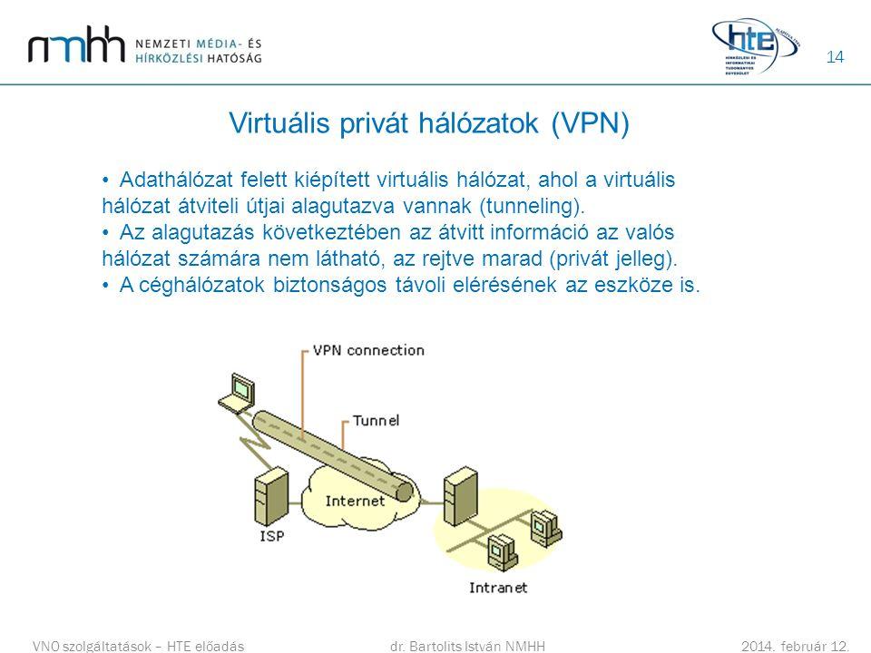 14 Virtuális privát hálózatok (VPN) dr.Bartolits István NMHH 2014.