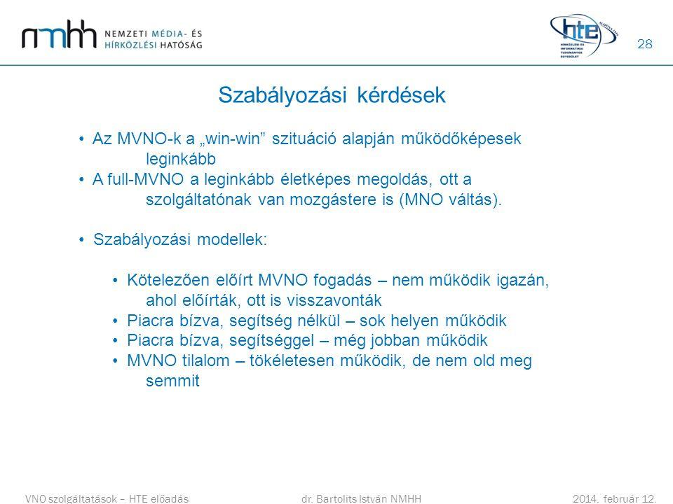 28 Szabályozási kérdések dr.Bartolits István NMHH 2014.