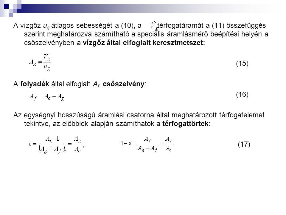 A vízgőz u g átlagos sebességét a (10), a térfogatáramát a (11) összefüggés szerint meghatározva számítható a speciális áramlásmérő beépítési helyén a csőszelvényben a vízgőz által elfoglalt keresztmetszet: (15) A folyadék által elfoglalt A f csőszelvény: (16) Az egységnyi hosszúságú áramlási csatorna által meghatározott térfogatelemet tekintve, az előbbiek alapján számíthatók a térfogattörtek: ; (17)