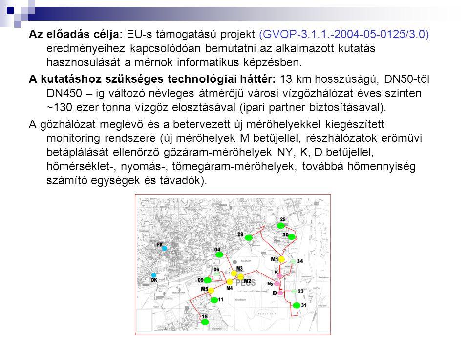 Az előadás célja: EU-s támogatású projekt (GVOP-3.1.1.-2004-05-0125/3.0) eredményeihez kapcsolódóan bemutatni az alkalmazott kutatás hasznosulását a mérnök informatikus képzésben.