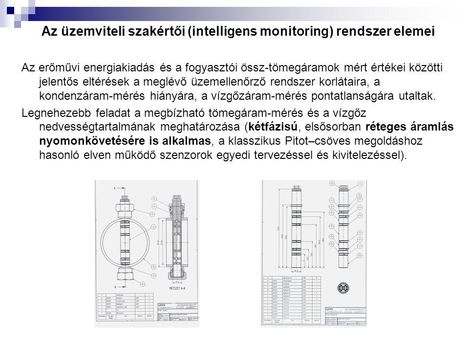 Az üzemviteli szakértői (intelligens monitoring) rendszer elemei Az erőművi energiakiadás és a fogyasztói össz-tömegáramok mért értékei közötti jelentős eltérések a meglévő üzemellenőrző rendszer korlátaira, a kondenzáram-mérés hiányára, a vízgőzáram-mérés pontatlanságára utaltak.