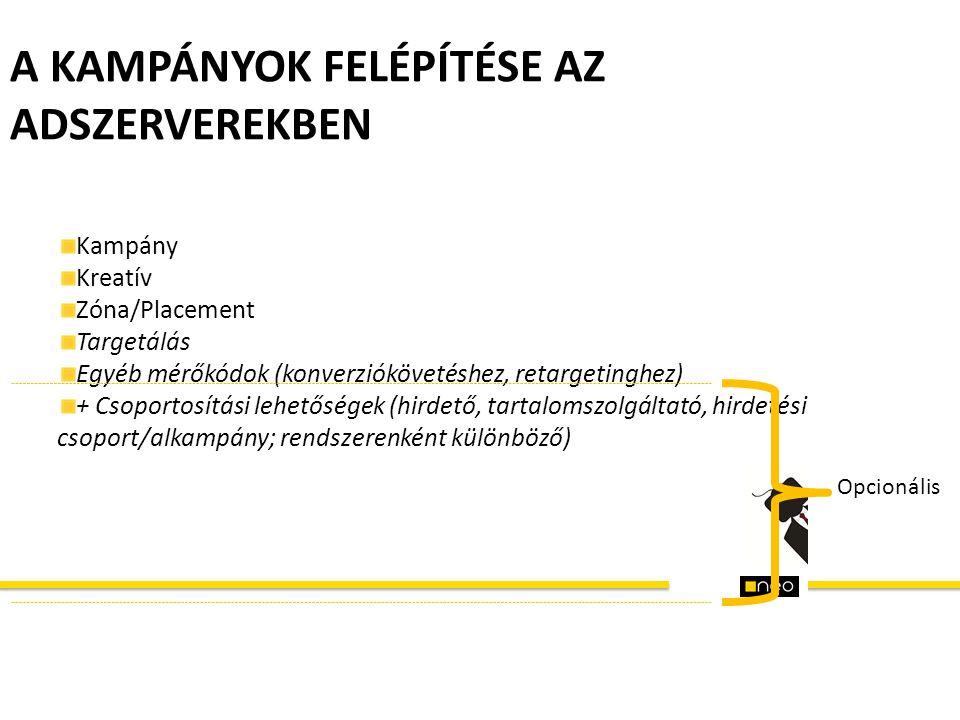 Kampány Kreatív Zóna/Placement Targetálás Egyéb mérőkódok (konverziókövetéshez, retargetinghez) + Csoportosítási lehetőségek (hirdető, tartalomszolgál