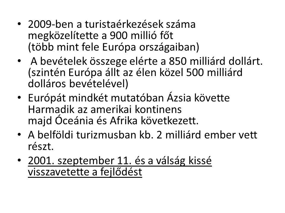 2009-ben a turistaérkezések száma megközelítette a 900 millió főt (több mint fele Európa országaiban) A bevételek összege elérte a 850 milliárd dollár