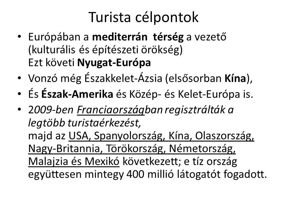 Turista célpontok Európában a mediterrán térség a vezető (kulturális és építészeti örökség) Ezt követi Nyugat-Európa Vonzó még Északkelet-Ázsia (elsős