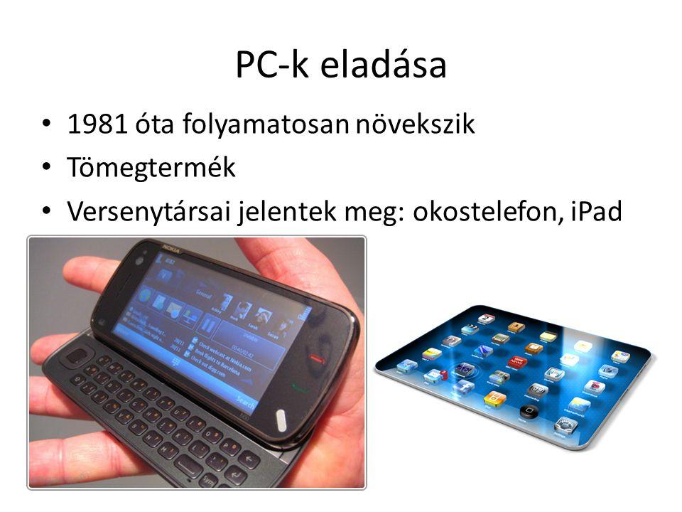 PC-k eladása 1981 óta folyamatosan növekszik Tömegtermék Versenytársai jelentek meg: okostelefon, iPad...