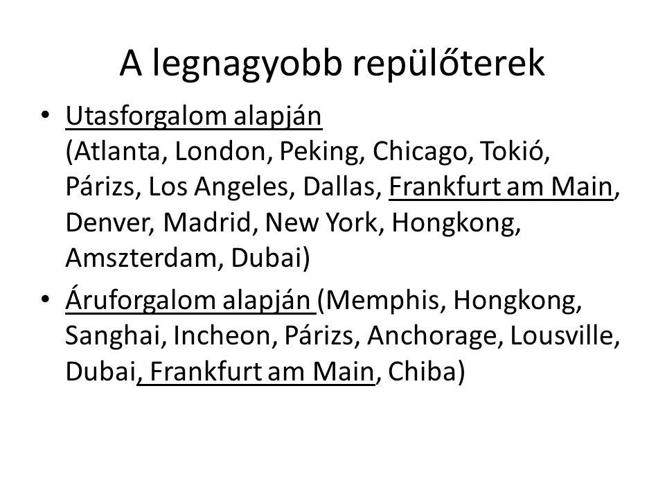 A legnagyobb repülőterek Utasforgalom alapján (Atlanta, London, Peking, Chicago, Tokió, Párizs, Los Angeles, Dallas, Frankfurt am Main, Denver, Madrid