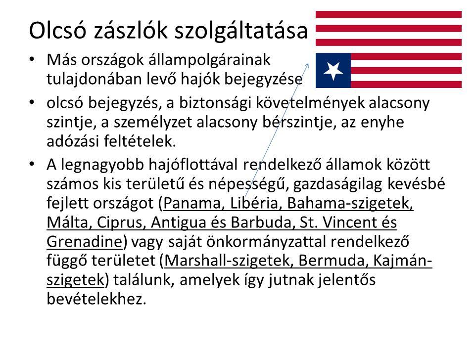 Olcsó zászlók szolgáltatása Más országok állampolgárainak tulajdonában levő hajók bejegyzése olcsó bejegyzés, a biztonsági követelmények alacsony szin