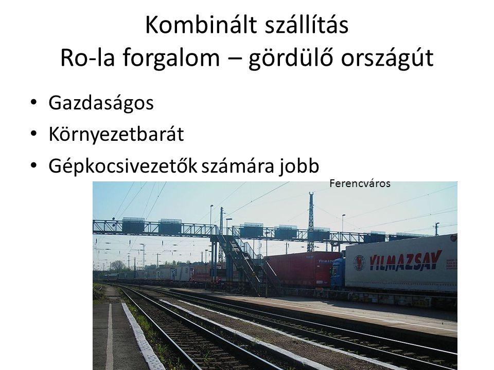Kombinált szállítás Ro-la forgalom – gördülő országút Gazdaságos Környezetbarát Gépkocsivezetők számára jobb Ferencváros