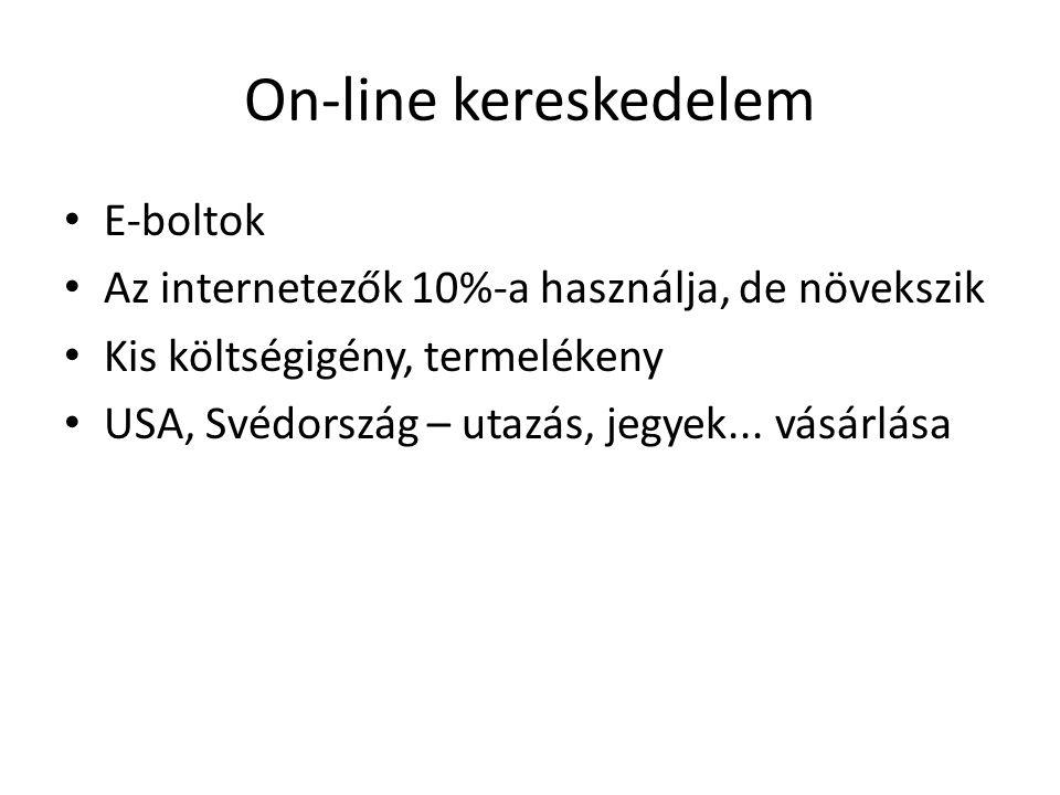On-line kereskedelem E-boltok Az internetezők 10%-a használja, de növekszik Kis költségigény, termelékeny USA, Svédország – utazás, jegyek... vásárlás