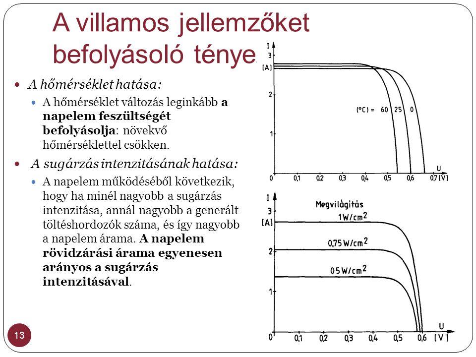 A villamos jellemzőket befolyásoló tényezők 13 A hőmérséklet hatása: A hőmérséklet változás leginkább a napelem feszültségét befolyásolja: növekvő hőm