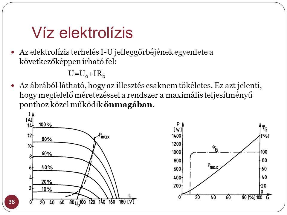 Víz elektrolízis 36 Az elektrolízis terhelés I-U jelleggörbéjének egyenlete a következőképpen írható fel: U=U o +IR b Az ábrából látható, hogy az ille