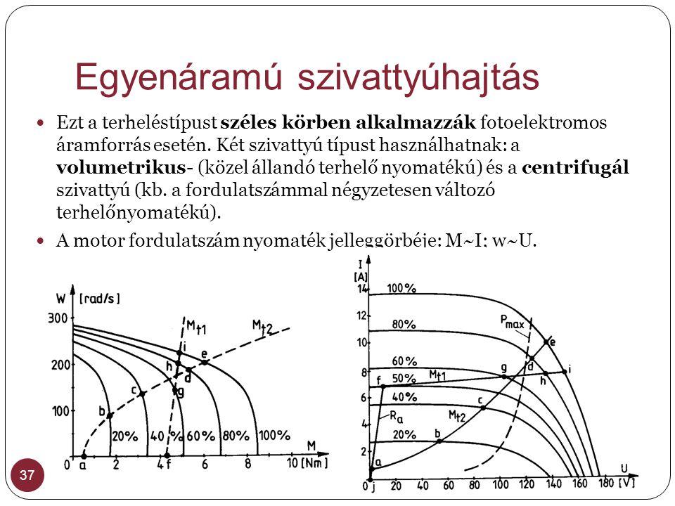 Egyenáramú szivattyúhajtás 37 Ezt a terheléstípust széles körben alkalmazzák fotoelektromos áramforrás esetén. Két szivattyú típust használhatnak: a v