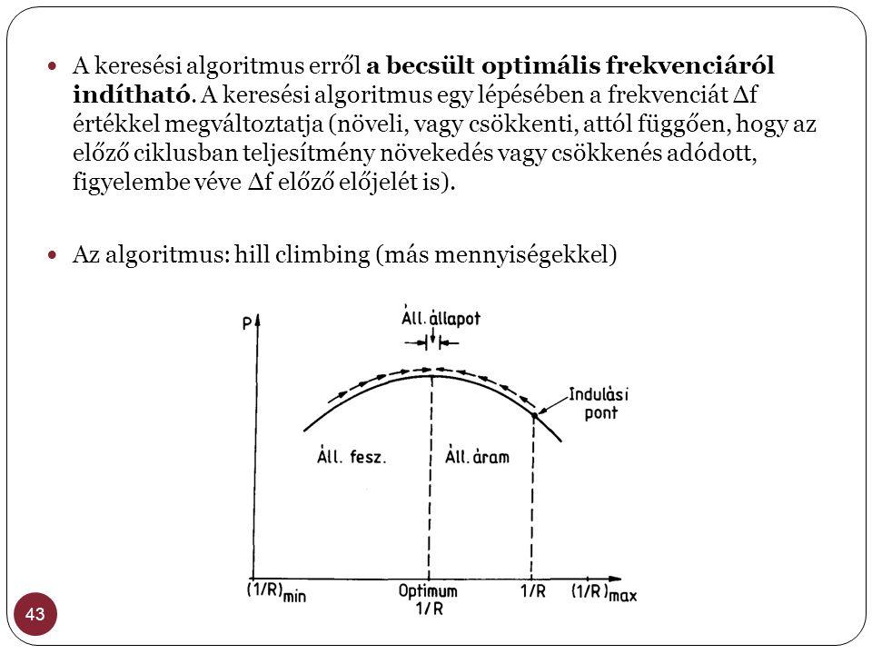 43 A keresési algoritmus erről a becsült optimális frekvenciáról indítható. A keresési algoritmus egy lépésében a frekvenciát Δf értékkel megváltoztat