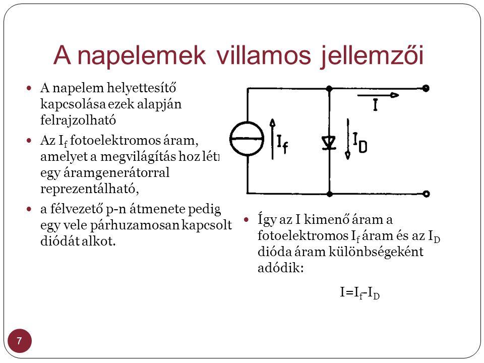 8 Ismerve a dióda I D -U jelleggörbéjét, a napelem I-U jelleggörbéje felrajzolható egy adott I f áramra, ami több tényezőtől is függ: