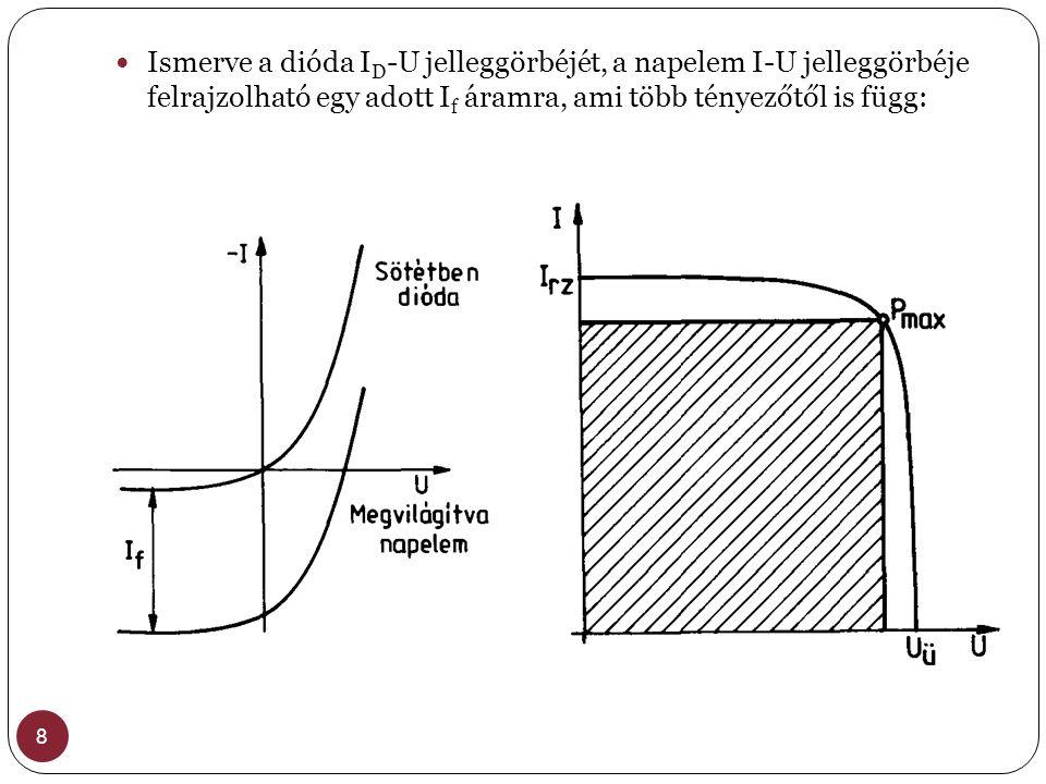 Alapvető villamos jellemzők 9 U ü üresjárási feszültség (I=0).