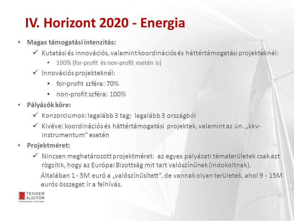 Magas támogatási intenzitás: Kutatási és innovációs, valamint koordinációs és háttértámogatási projekteknél: 100% (for-profit és non-profit esetén is)