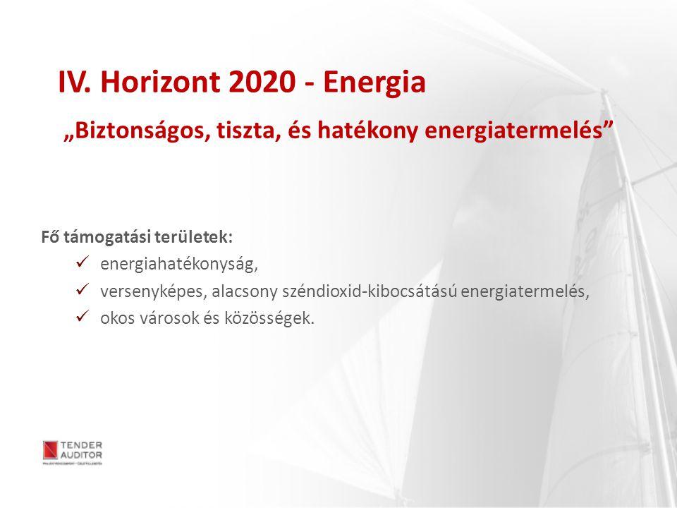 """""""Biztonságos, tiszta, és hatékony energiatermelés"""" IV. Horizont 2020 - Energia Fő támogatási területek: energiahatékonyság, versenyképes, alacsony szé"""