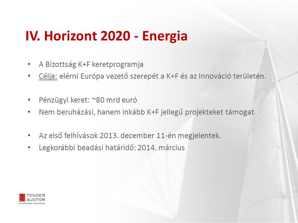 IV. Horizont 2020 - Energia A Bizottság K+F keretprogramja Célja: elérni Európa vezető szerepét a K+F és az Innováció területén. Pénzügyi keret: ~80 m