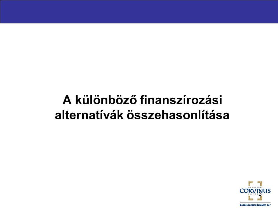 2 A különböző finanszírozási alternatívák összehasonlítása