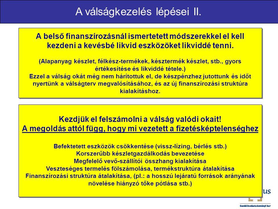 dr.Béza Dániel A belső finanszírozásnál ismertetett módszerekkel el kell kezdeni a kevésbé likvid eszközöket likviddé tenni.