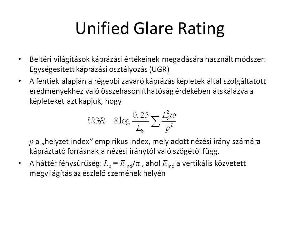 Unified Glare Rating Beltéri világítások káprázási értékeinek megadására használt módszer: Egységesített káprázási osztályozás (UGR) A fentiek alapján