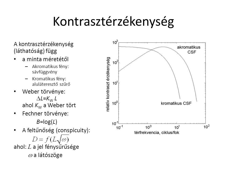 Kontrasztérzékenység A kontrasztérzékenység (láthatóság) függ a minta méretétől – Akromatikus fény: sávfüggvény – Kromatikus fény: aluláteresztő szűrő