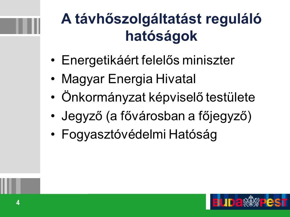 4 A távhőszolgáltatást reguláló hatóságok Energetikáért felelős miniszter Magyar Energia Hivatal Önkormányzat képviselő testülete Jegyző (a fővárosban