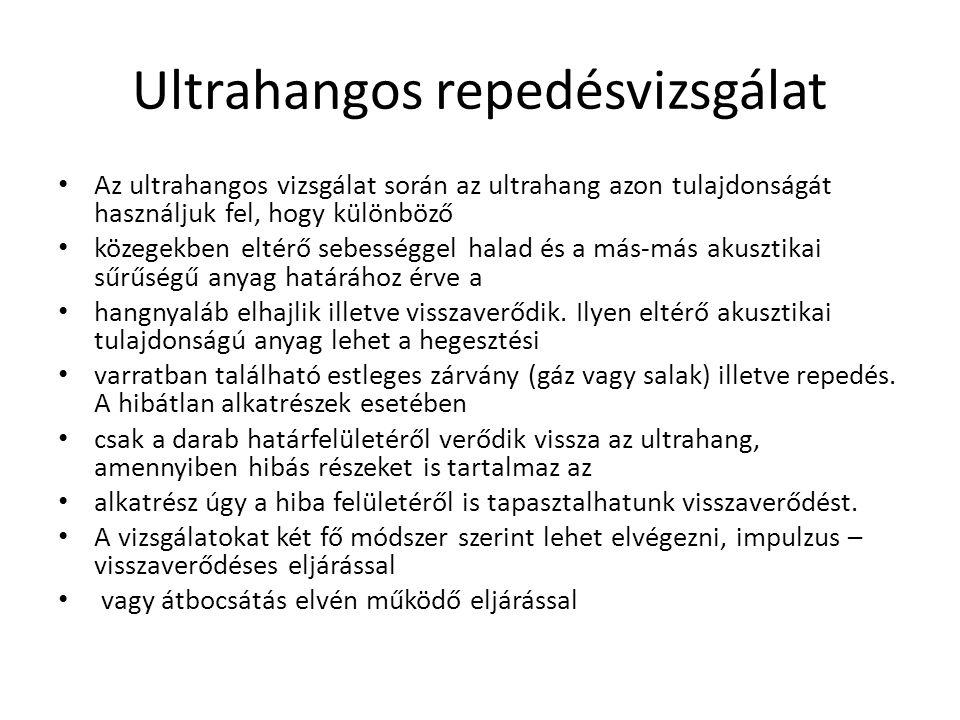 Ultrahangos repedésvizsgálat Az ultrahangos vizsgálat során az ultrahang azon tulajdonságát használjuk fel, hogy különböző közegekben eltérő sebességg