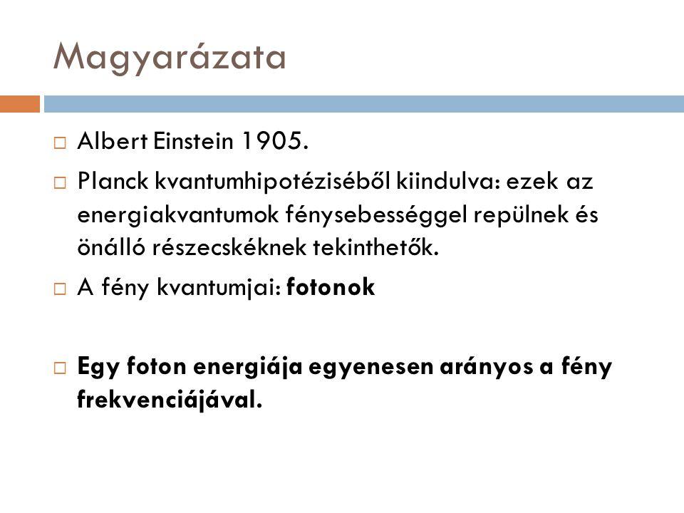 Magyarázata  Albert Einstein 1905.
