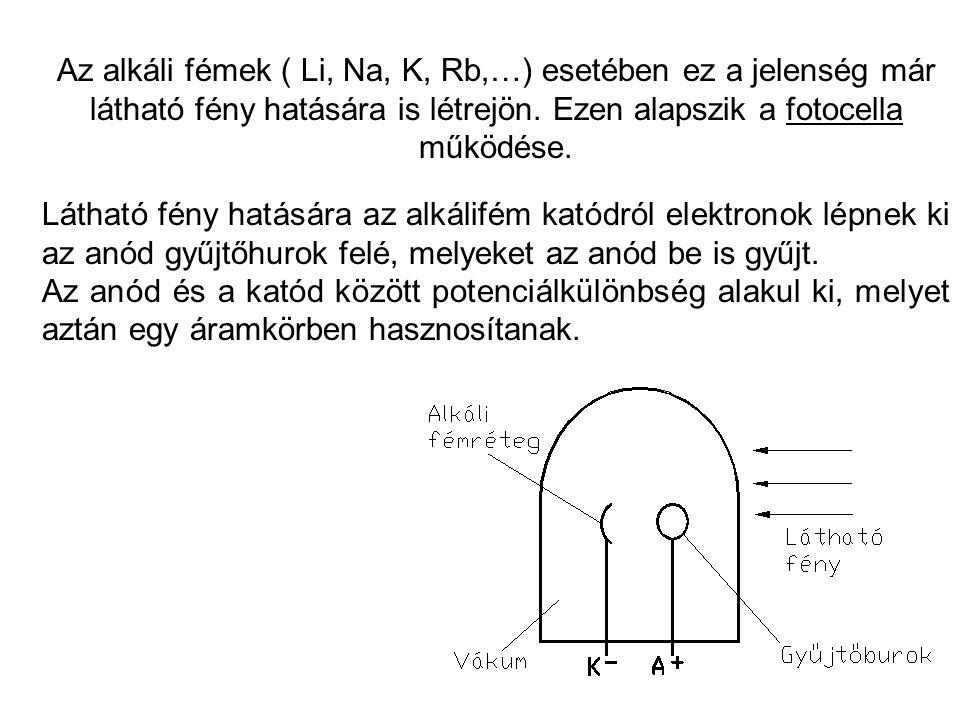Az alkáli fémek ( Li, Na, K, Rb,…) esetében ez a jelenség már látható fény hatására is létrejön. Ezen alapszik a fotocella működése. Látható fény hatá