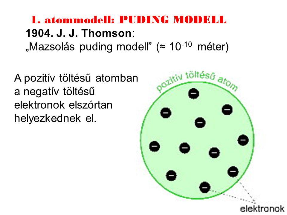 """1. atommodell: PUDING MODELL 1904. J. J. Thomson: """"Mazsolás puding modell"""" (≈ 10 -10 méter) A pozitív töltésű atomban a negatív töltésű elektronok els"""