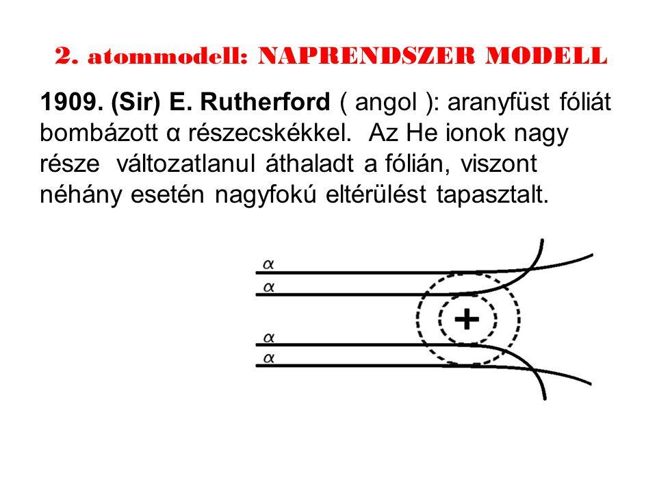 2. atommodell: NAPRENDSZER MODELL 1909. (Sir) E. Rutherford ( angol ): aranyfüst fóliát bombázott α részecskékkel. Az He ionok nagy része változatlanu