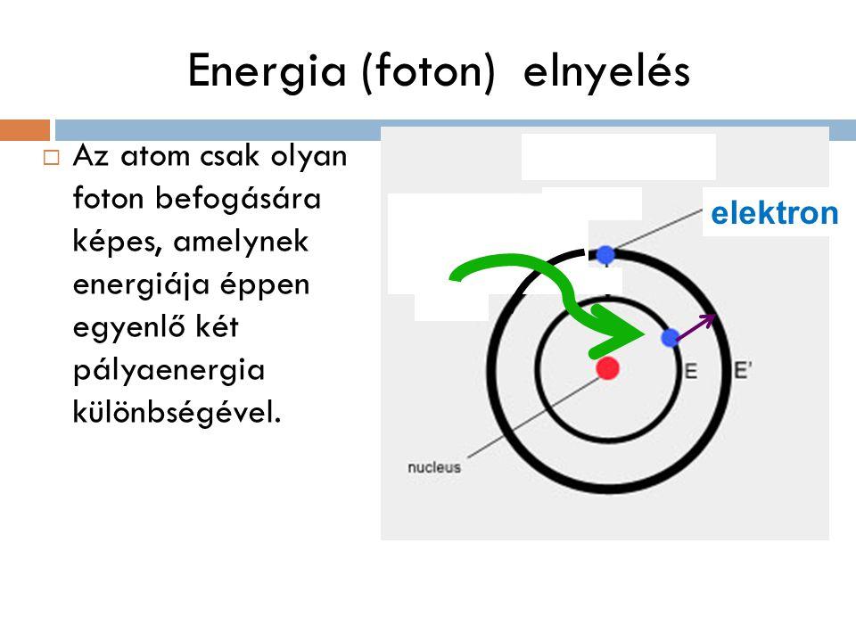 Foton Energia (foton) elnyelés  Az atom csak olyan foton befogására képes, amelynek energiája éppen egyenlő két pályaenergia különbségével. elektron