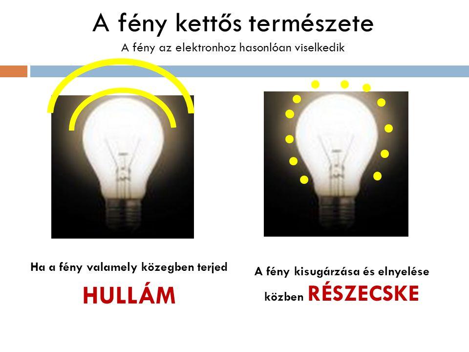 A fény kettős természete A fény az elektronhoz hasonlóan viselkedik Ha a fény valamely közegben terjed HULLÁM A fény kisugárzása és elnyelése közben RÉSZECSKE