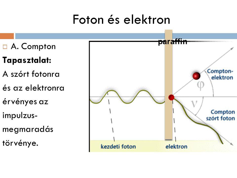 Foton és elektron  A. Compton Tapasztalat: A szórt fotonra és az elektronra érvényes az impulzus- megmaradás törvénye. paraffin