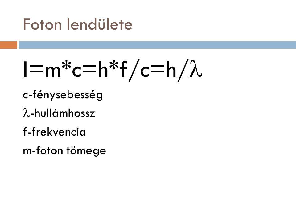 Foton lendülete I=m*c=h*f/c=h/ c-fénysebesség -hullámhossz f-frekvencia m-foton tömege