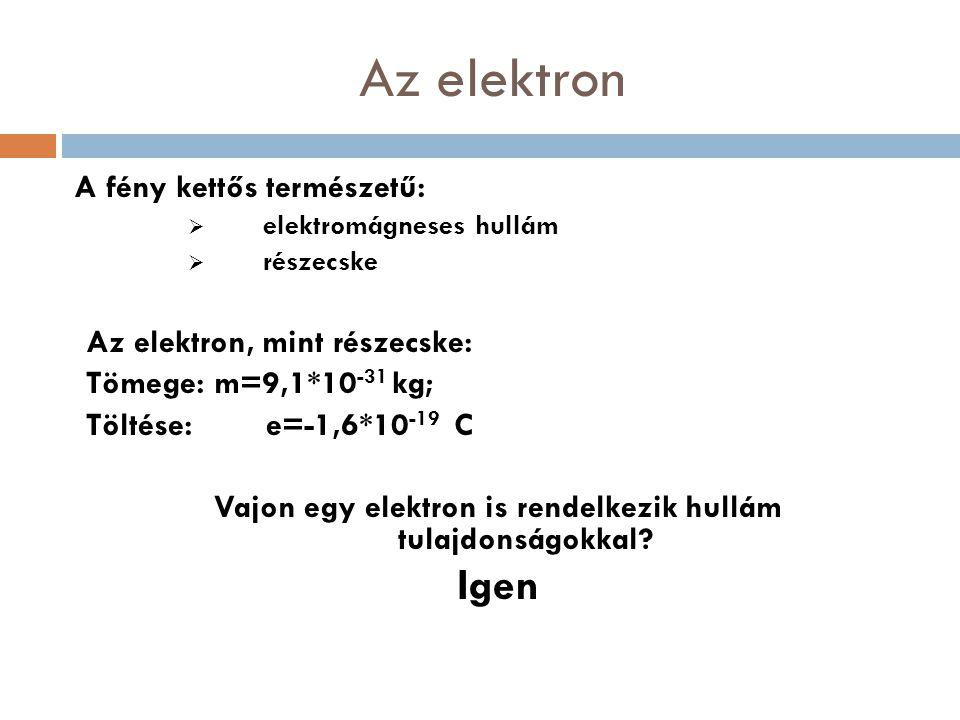 Az elektron A fény kettős természetű:  elektromágneses hullám  részecske Az elektron, mint részecske: Tömege: m=9,1*10 -31 kg; Töltése: e=-1,6*10 -19 C Vajon egy elektron is rendelkezik hullám tulajdonságokkal .