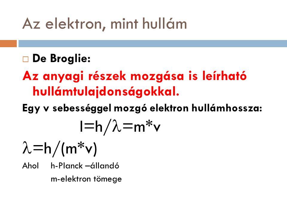 Az elektron, mint hullám  De Broglie: Az anyagi részek mozgása is leírható hullámtulajdonságokkal. Egy v sebességgel mozgó elektron hullámhossza: I=h