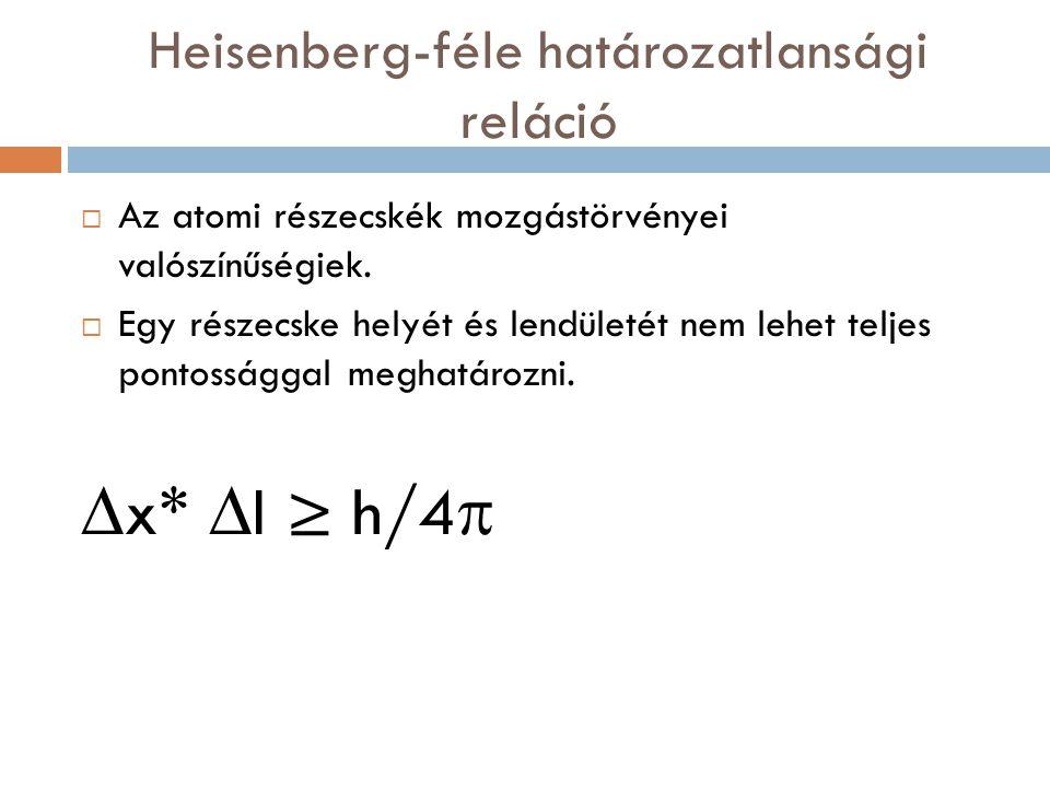 Heisenberg-féle határozatlansági reláció  Az atomi részecskék mozgástörvényei valószínűségiek.  Egy részecske helyét és lendületét nem lehet teljes