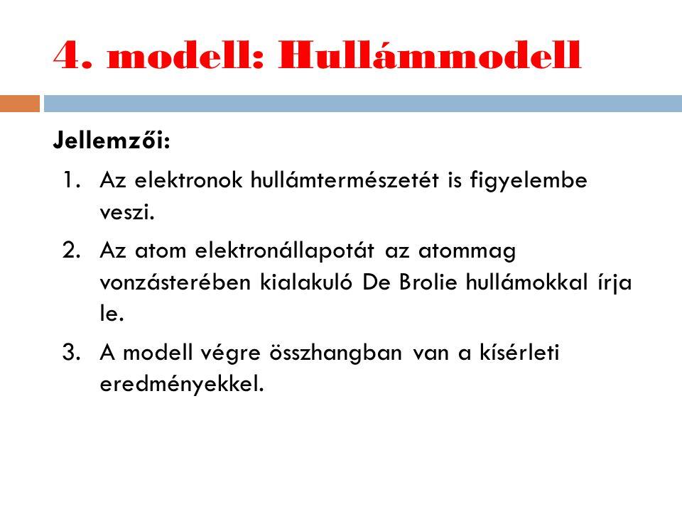 4. modell: Hullámmodell Jellemzői: 1.Az elektronok hullámtermészetét is figyelembe veszi. 2.Az atom elektronállapotát az atommag vonzásterében kialaku