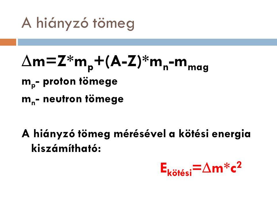 A hiányzó tömeg  m=Z*m p +(A-Z)*m n -m mag m p - proton tömege m n - neutron tömege A hiányzó tömeg mérésével a kötési energia kiszámítható: E kötési =  m*c 2