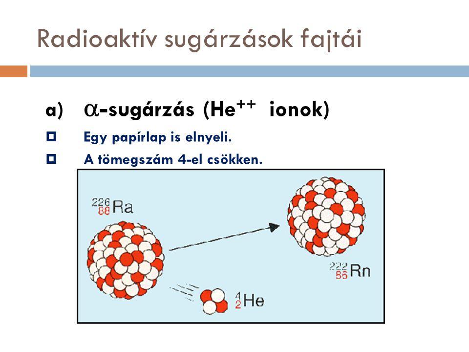 Radioaktív sugárzások fajtái a)  - sugárzás (He ++ ionok)  Egy papírlap is elnyeli.  A tömegszám 4-el csökken.