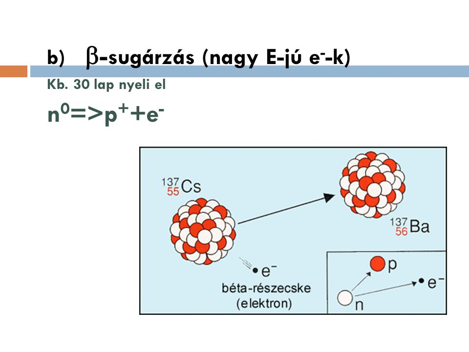 b)  - sugárzás (nagy E-jú e - -k) Kb. 30 lap nyeli el n 0 =>p + +e -