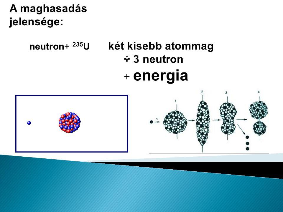 A maghasadás jelensége: neutron+ 235 U két kisebb atommag + 3 neutron + energia