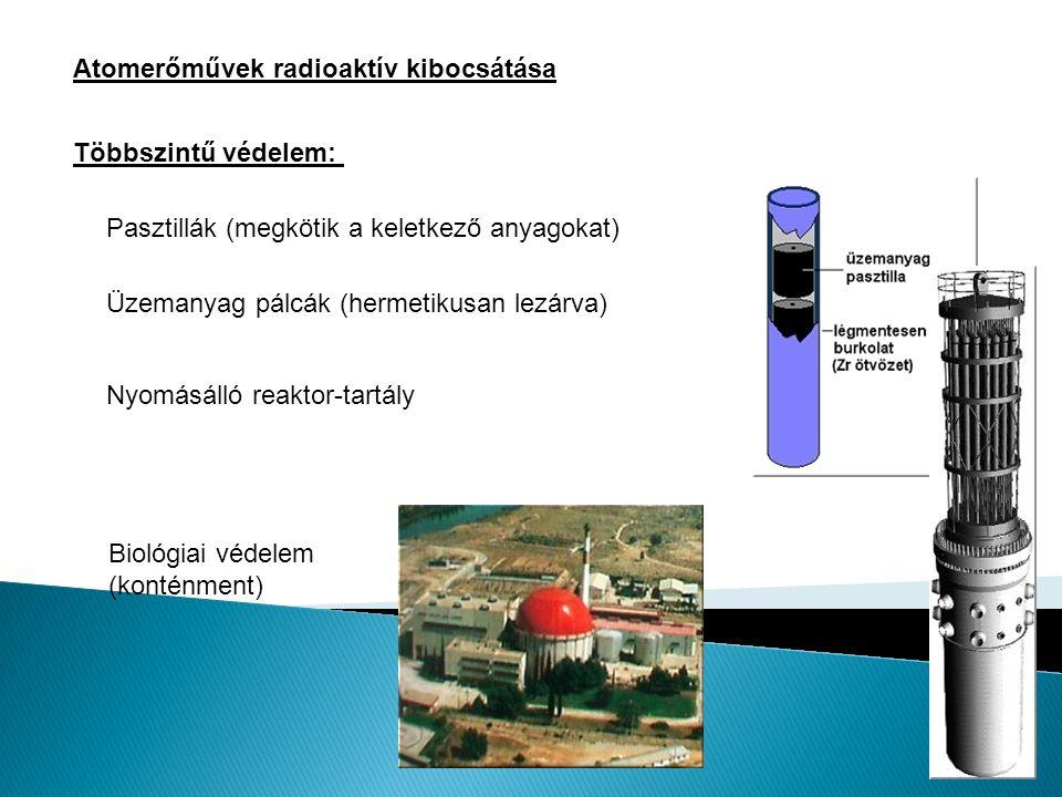 Atomerőművek radioaktív kibocsátása Többszintű védelem: Pasztillák (megkötik a keletkező anyagokat) Üzemanyag pálcák (hermetikusan lezárva) Nyomásálló reaktor-tartály Biológiai védelem (konténment)