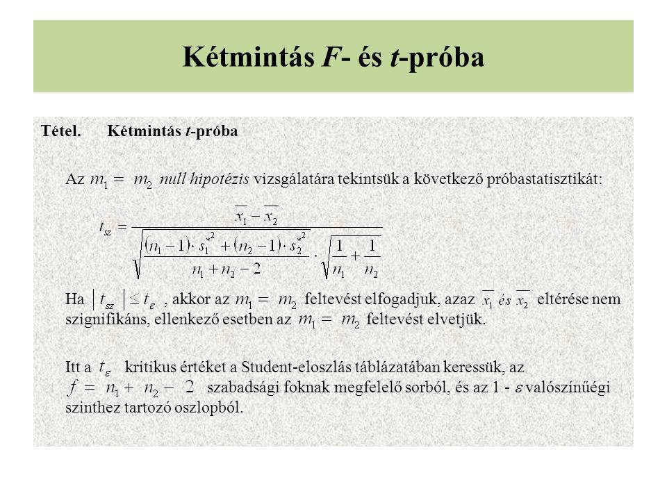 Kétmintás F- és t-próba Tétel.Kétmintás t-próba Az null hipotézis vizsgálatára tekintsük a következő próbastatisztikát: Ha, akkor az feltevést elfogadjuk, azaz eltérése nem szignifikáns, ellenkező esetben az feltevést elvetjük.
