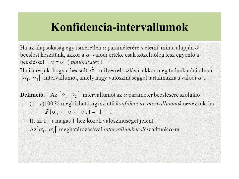 Konfidencia-intervallumok Ha az alapsokaság egy ismeretlen  paraméterére n elemű minta alapján becslést készítünk, akkor a  valódi értéke csak közelítőleg lesz egyenlő a becsléssel   ( pontbecslés ).