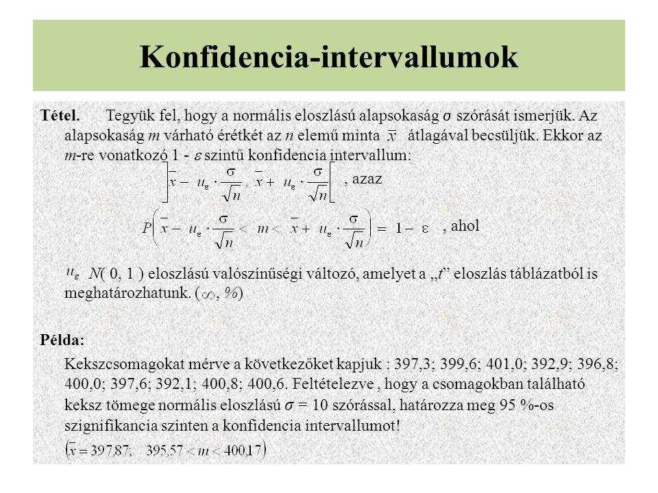 Konfidencia-intervallumok Tétel.Tegyük fel, hogy a normális eloszlású alapsokaság  szórását ismerjük.